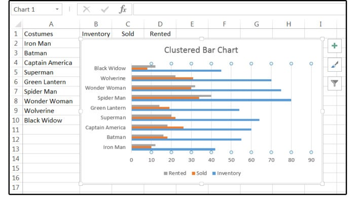 Excel charts Mastering pie charts, bar charts and more PCWorld - what is a bar chart