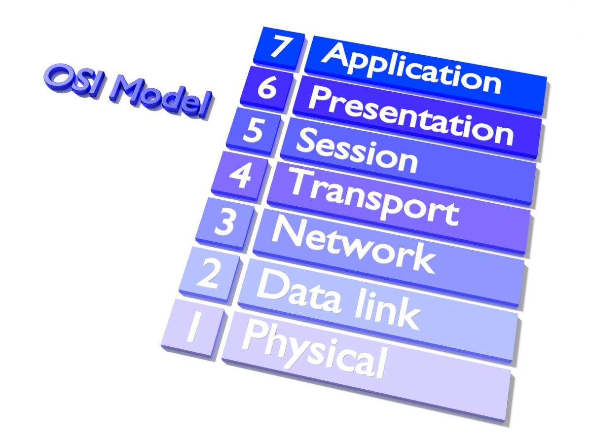 The OSI model explained How to understand (and remember) the 7