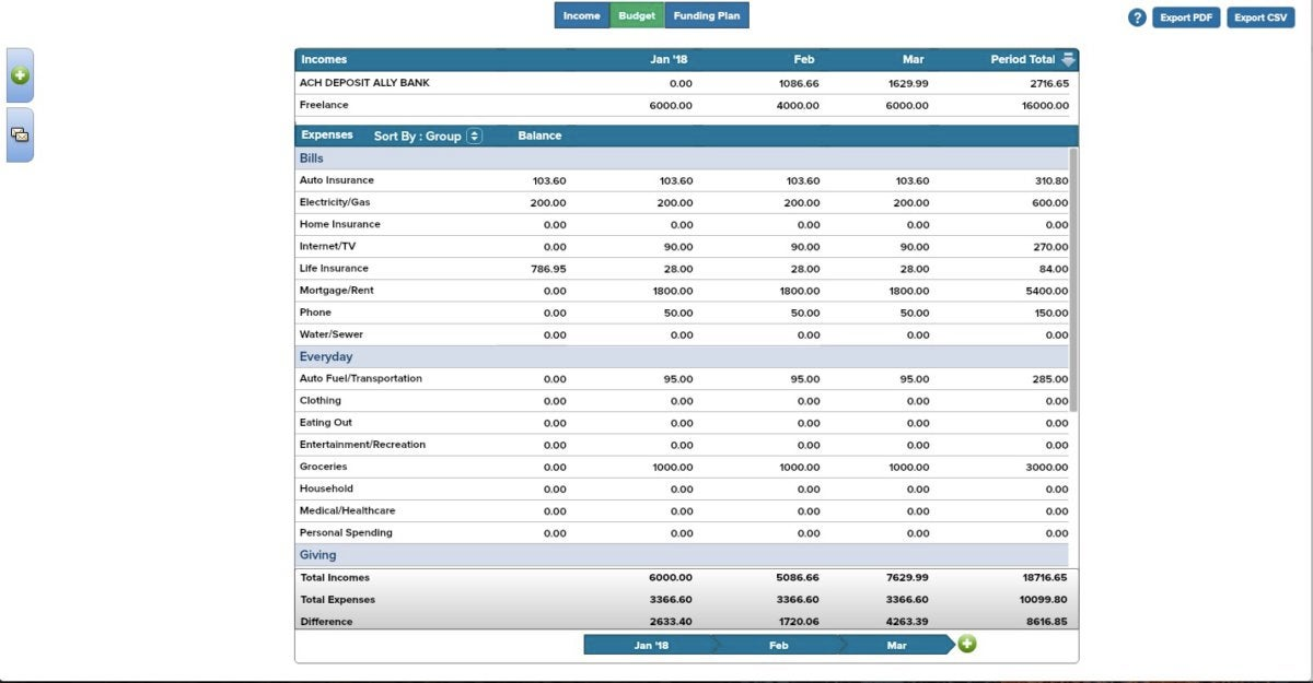 Mvelopes review A solid system for basic budgeting PCWorld
