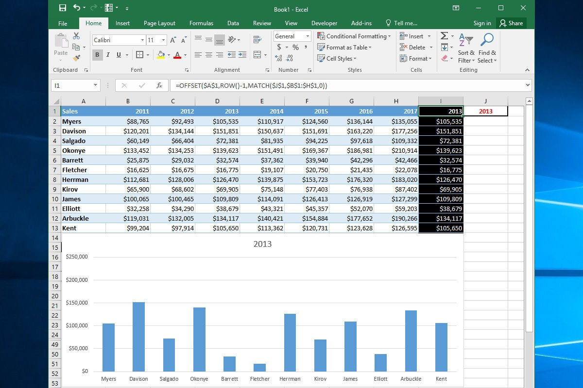 10 spiffy new ways to show data with Excel Computerworld