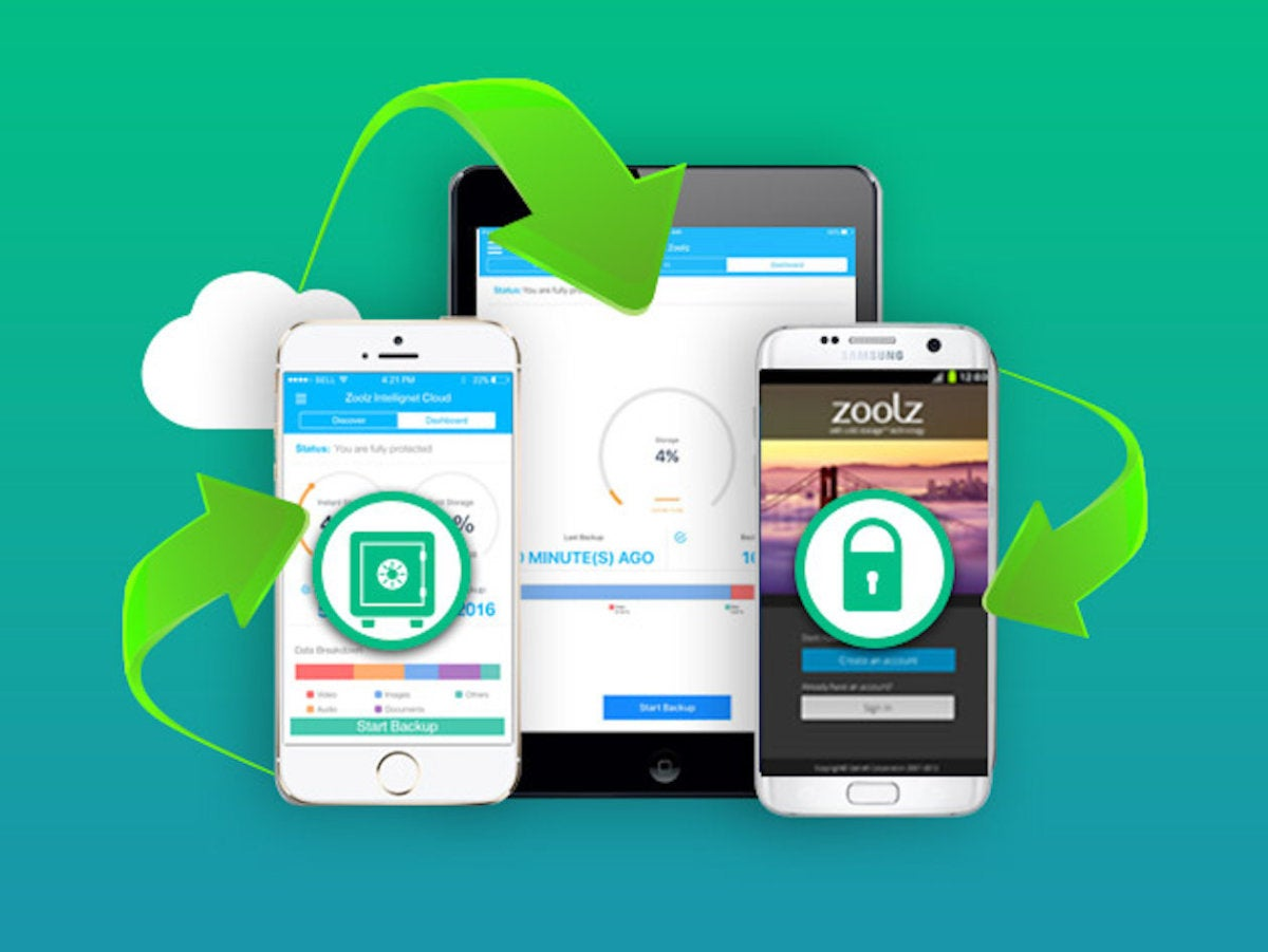 Get A Lifetime Of 2TB Cloud Storage From Zoolz For Just $45 PCWorld - zoolz review