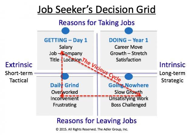 Job-Hunting Strategies for a Turbulent Economy \u2013 IMDiversity