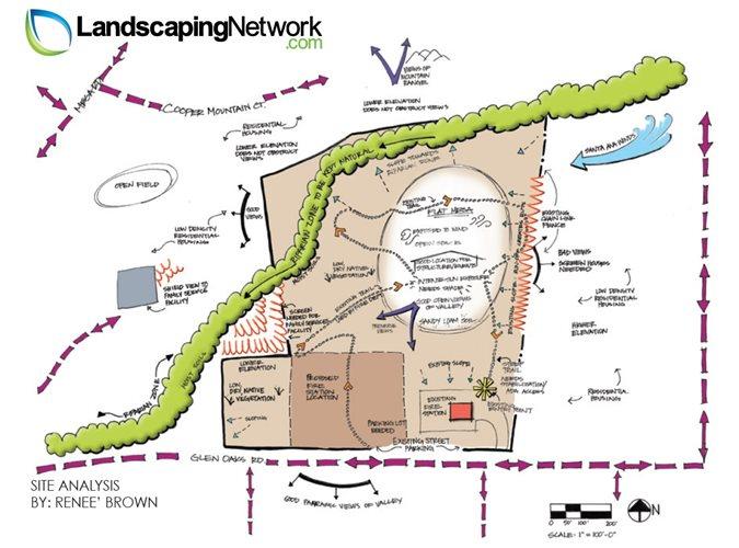 Landscape Plans, Renderings  Drawings - Landscaping Network
