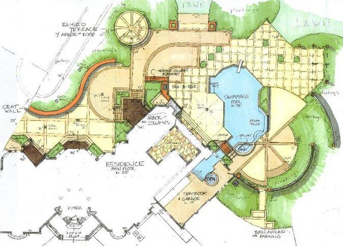 Landscape Plans, Renderings & Drawings