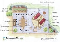 Patio Layout Ideas - Landscaping Network