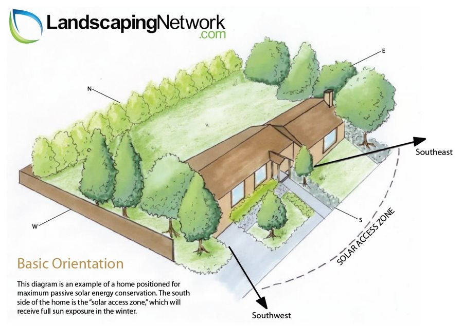 Energy Efficient Landscaping - Landscaping Network