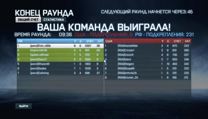 SAvsRussia_2