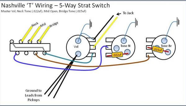 Strat Wiring Please Help The Gear Page electrical wiring diagrams