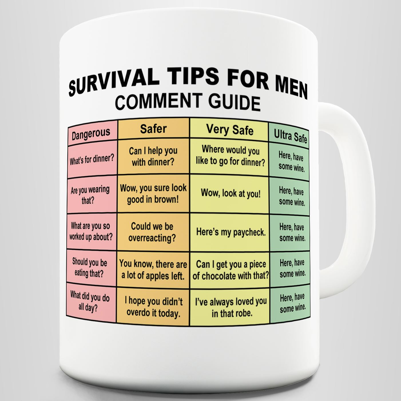 Men Coffee Cups Survival Tips For Men Coffee Mug Ebay