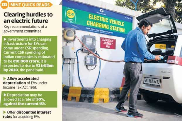 Charging stations for electric cars may be considered CSR activity