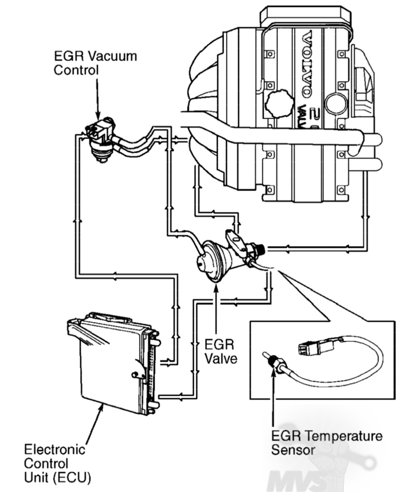 volvo vacuum diagram