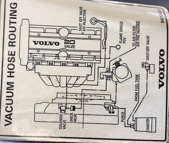 1993 Volvo 850 Engine Diagram Wiring Schematic Diagram