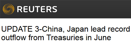 Update 3-China, Japan lead record outflow from Treasures in June
