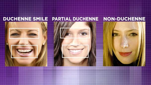 Duchenne Smile Psychology Duchenne Smile Associated With Positive Emotions, Which