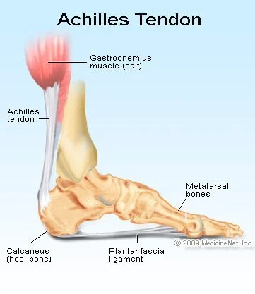 Foot Pain Diagnosis, Causes, Home Remedies  Treatment
