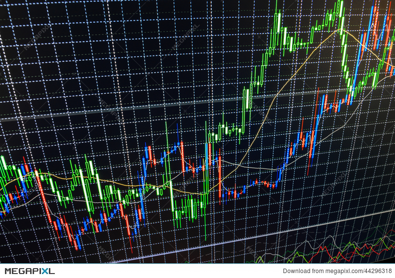 Live Market Quotes Awesome Display Of Stock Market Quotes Chart
