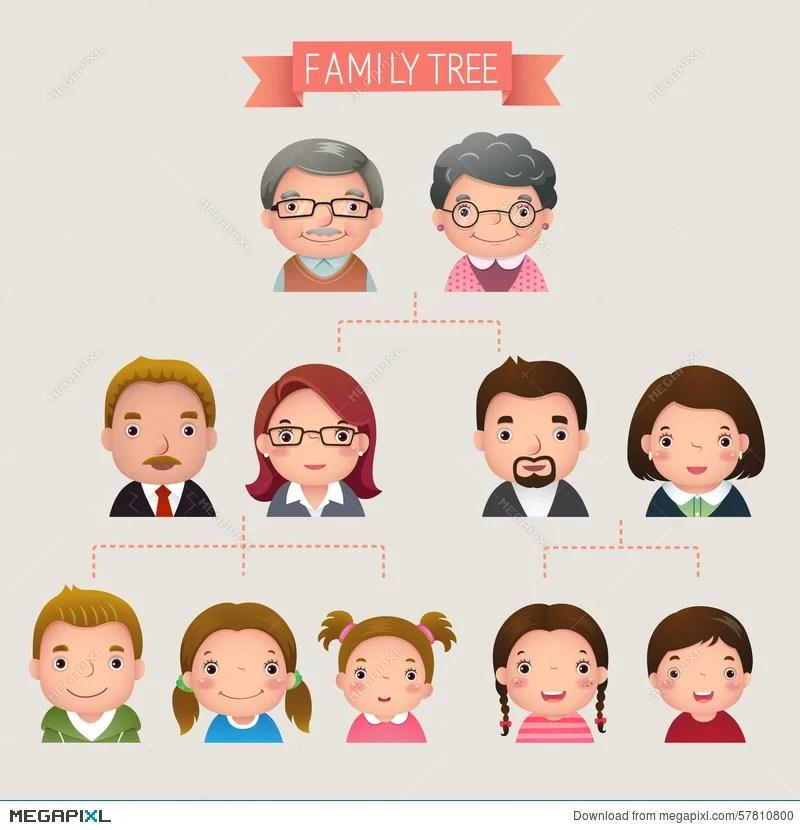 Family Tree Illustration 57810800 - Megapixl