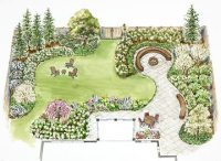 A Backyard for Entertaining Landscape Plan