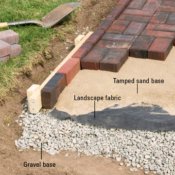 Installing Edging Patio Wall Installation Tips