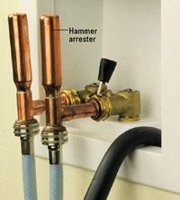 Plumbing Codes - Plumbing Basics. DIY Advice