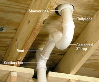 Running Drain and Vent Lines - How to Install a New ...