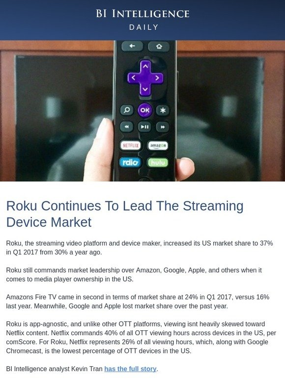 Business Insider Roku continues to lead the streaming device market
