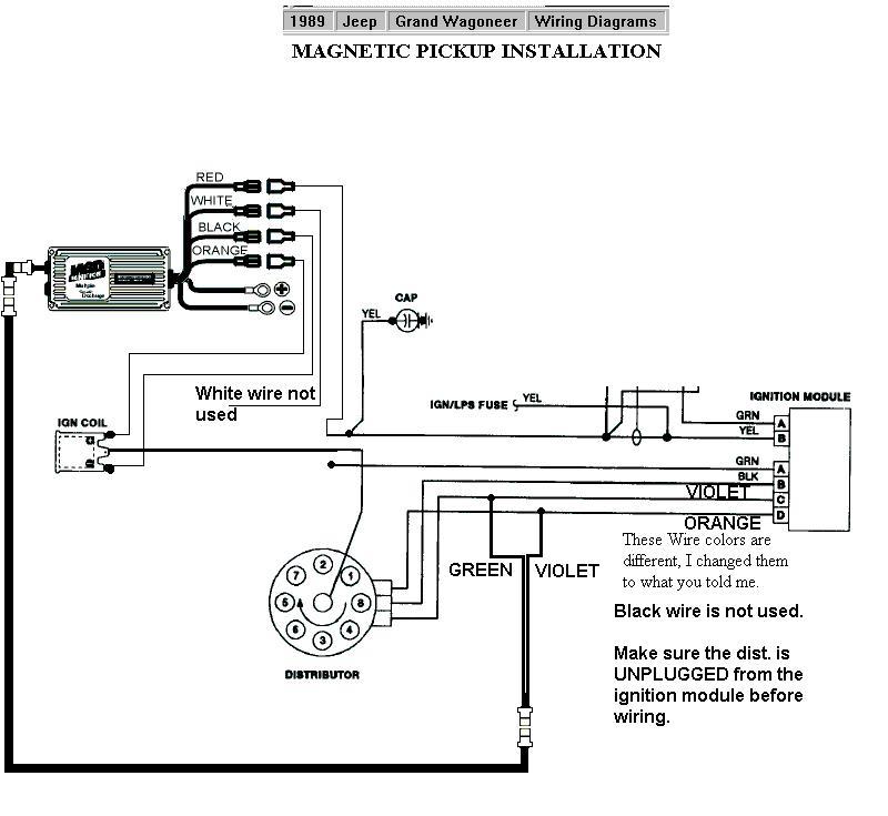 1988 grand wagoneer wiring diagram