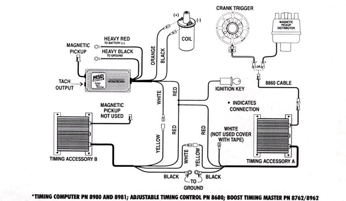87 300zx wiring harness diagram