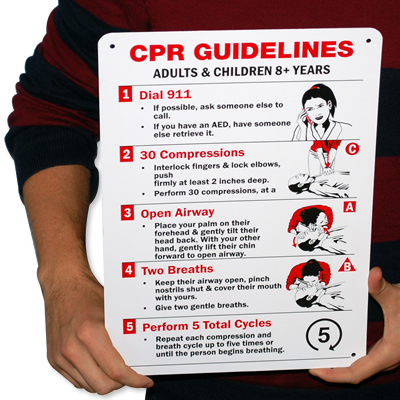 Process Of Cpr Wiring Schematic Diagram
