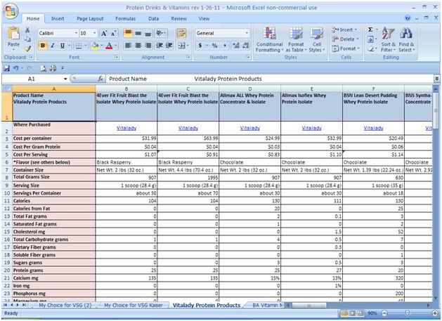 weight tracking spreadsheet - Romeolandinez - weightloss spreadsheet