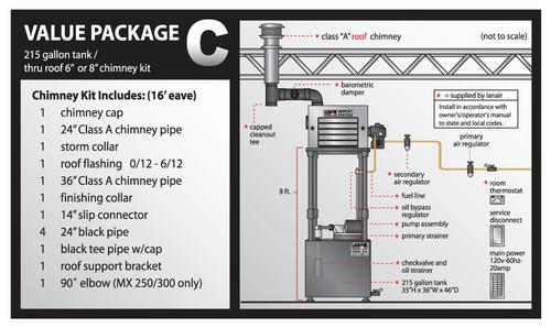 Lanair Products Waste Oil Heater Value Package C 9964C O\u0027Reilly