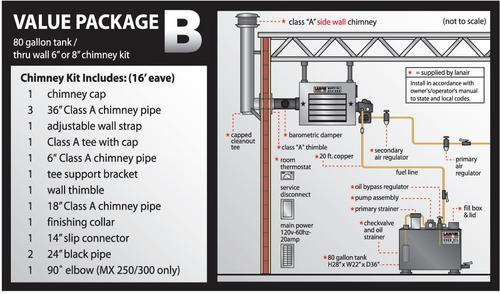 Lanair Products Waste Oil Heater Value Package B 9971B O\u0027Reilly