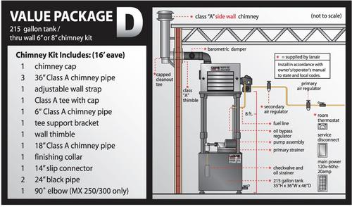 Lanair Products Waste Oil Heater Value Package D 9971D O\u0027Reilly
