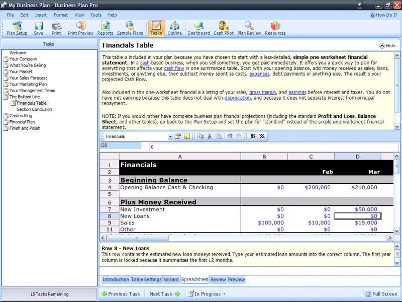 Emulsion business plan - Resume tips skills - 5 minute business plan