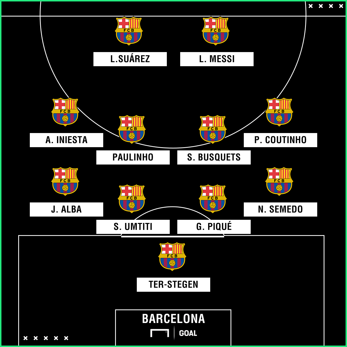 Barcelona Vs Girona Sofascore.com Barcelona Team News Injuries Suspensions And Line Up Vs