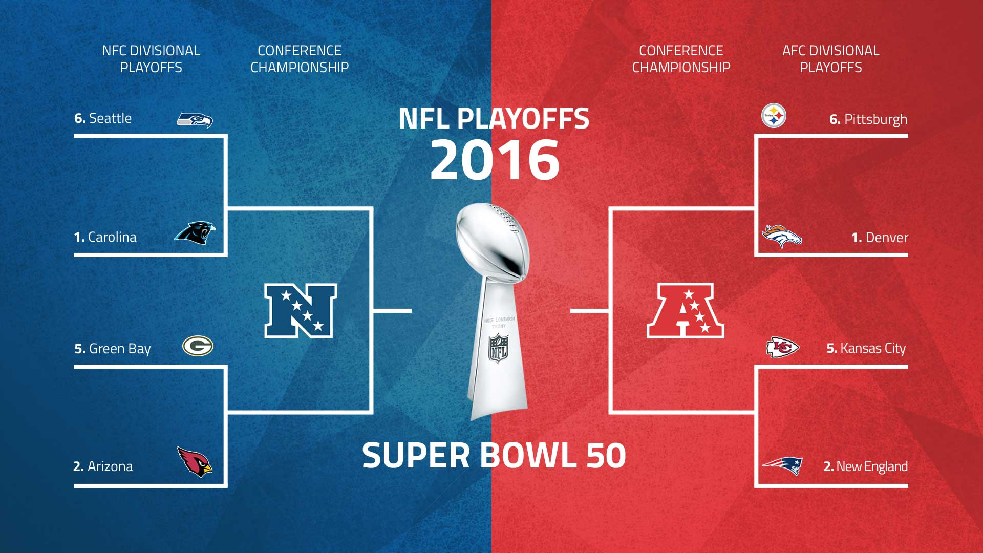 nfl playoff game results football pools results saturday