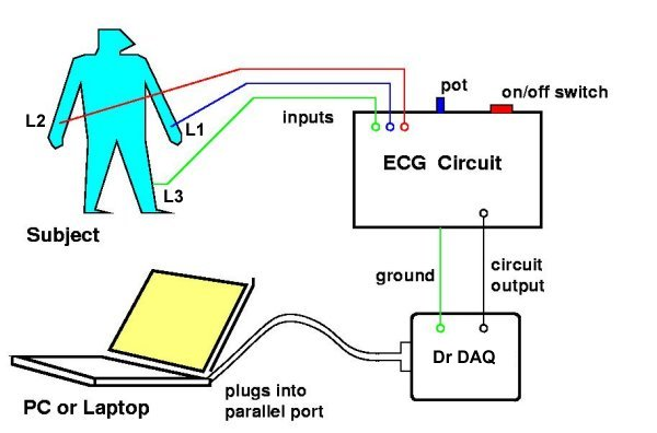 Electrocardiogram (ECG) circuit diagram for use with oscilloscopes