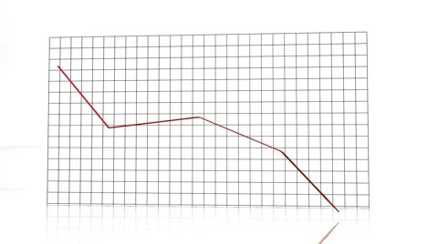 Stock Video Animated Graph Chart is going down ~ #40276444 - chart and graph