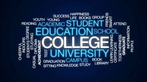 College animated word cloud, text design animation ~ Clip #79880622