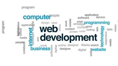 Web development animated word cloud, text design animation ~ Video