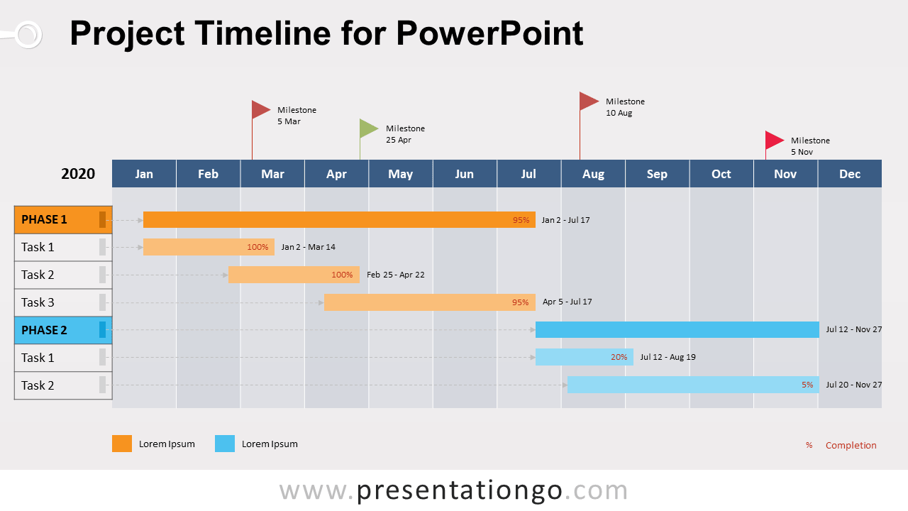 project timeline free template