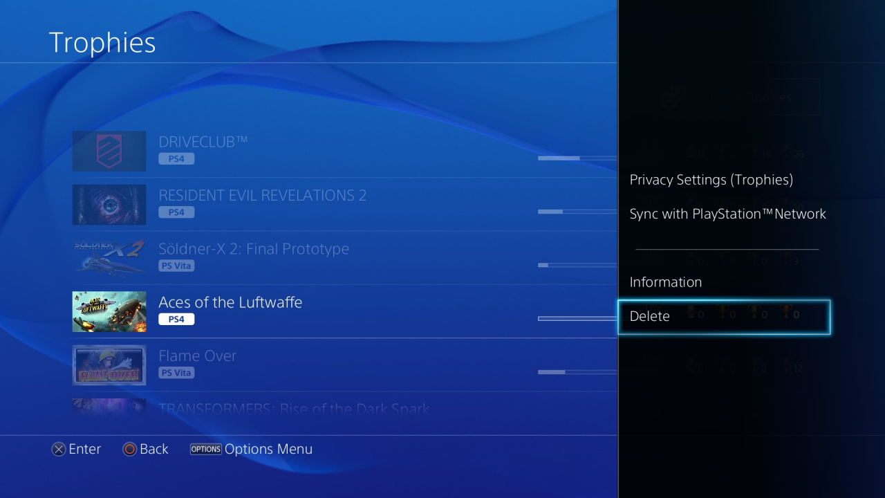 Barker Cabinet Reviews How To Remove 0% Trophies From Your Ps4 Profile - Guide
