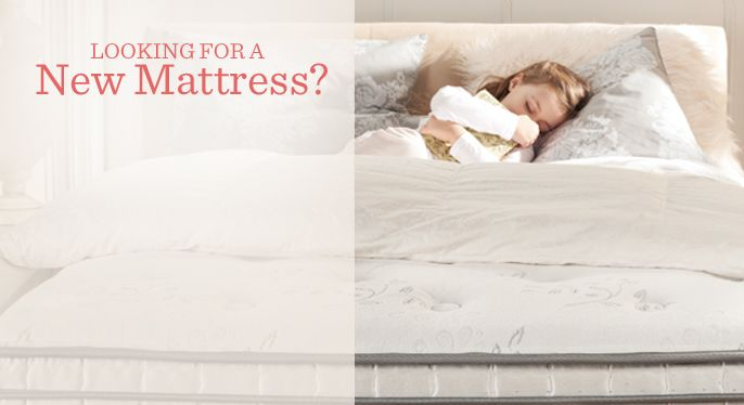 Mattress Buying Guide — Qvc.Com