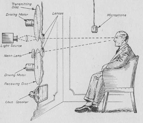 cable telephony definition and diagram