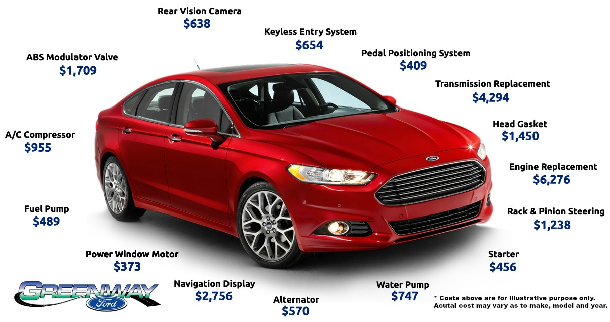 Warranty Coverage Plans - Greenway Ford