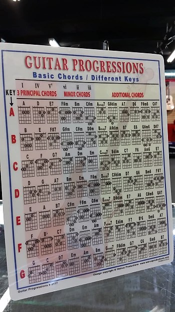 Beginner Guitar Chord Progressions Chart Songwriter Guide Reverb