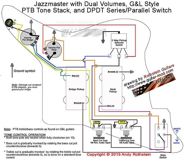 Rothstein Guitars Jazzmaster STB Super Mod DIY Upgrade Kit Reverb