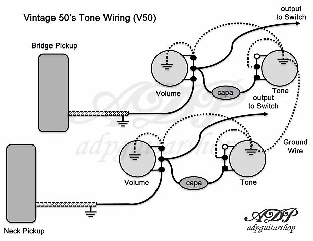 guitar wiring harness kit
