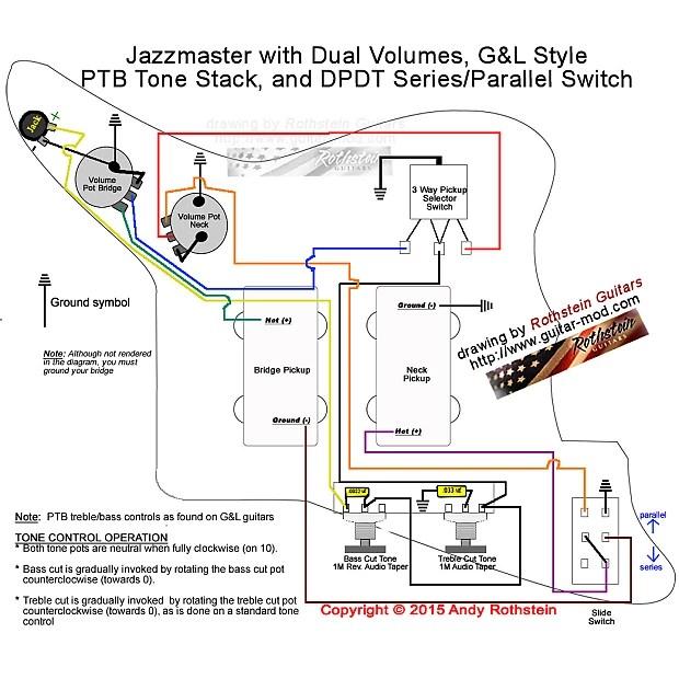 NEW Rothstein Jazzmaster STB Super Mod Wiring Reverb