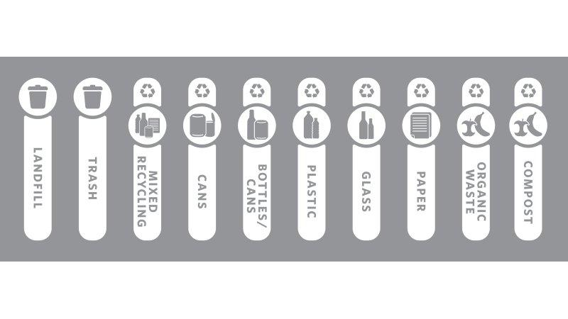 Waste Stream Label Kits Rcp